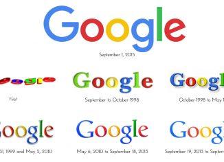 พัฒนาการ google logo evolution 2015